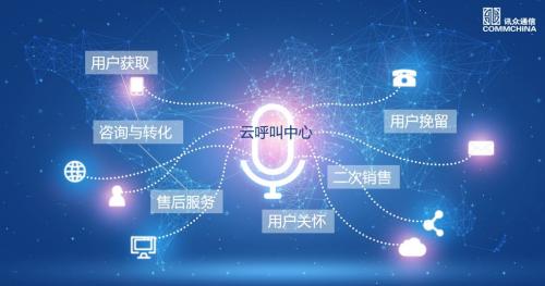 讯众通信发布智慧教育解决方案 助力教育信息化2.0